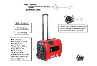 Off Grid Solar Lithium Generator 1KW