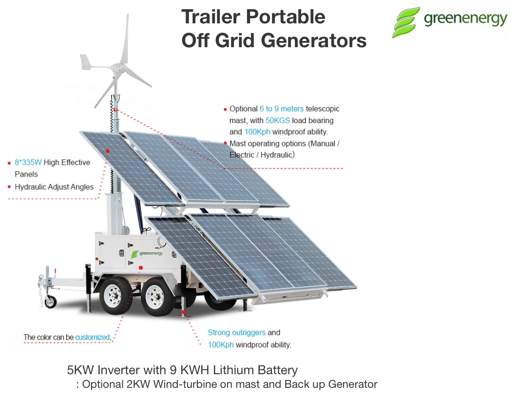 Solar Trailer Off Grid Lithium Battery Storage